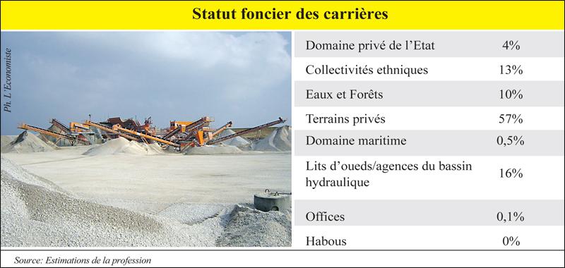 foncier_carriere_078.jpg