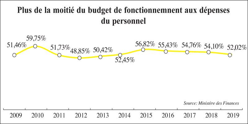 fonction-publique-budget-028.jpg