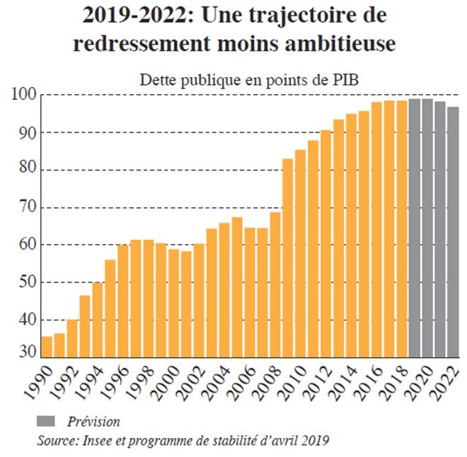 france_finance_publique.jpg