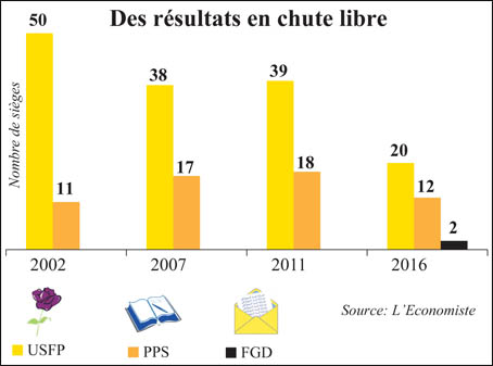 gauche_resultats_072.jpg