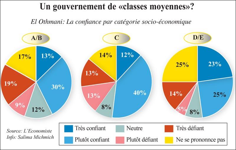gouvernement_classe_moyen_033.jpg