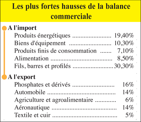 hausse_balance_commercial_075.jpg