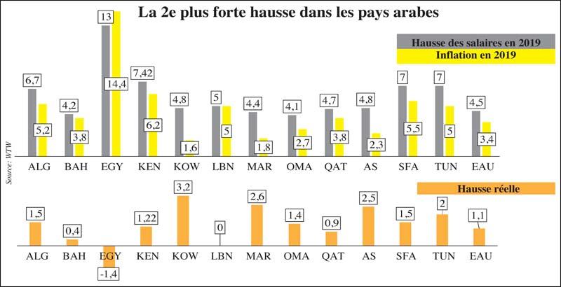 hausse_des_salaires_036.jpg