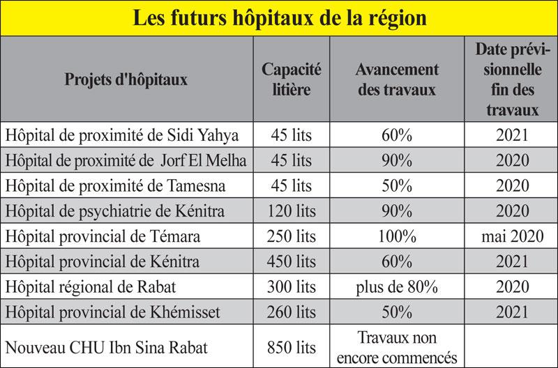 hopitaux-region-de-rabat-091.jpg