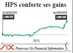 hps_finance.jpg