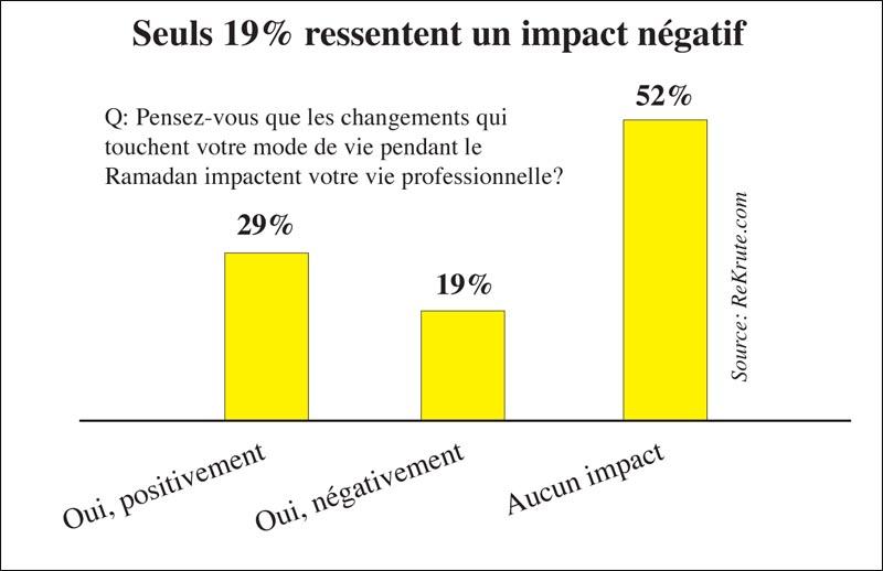 impact_negatifs_025.jpg
