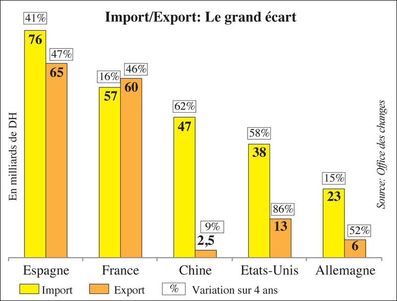 import_export_005.jpg