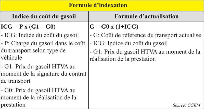 indexation_prix_gazoil_087.jpg