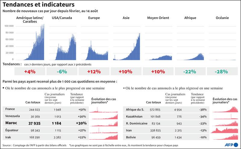 indicateurs-covid-025.jpg