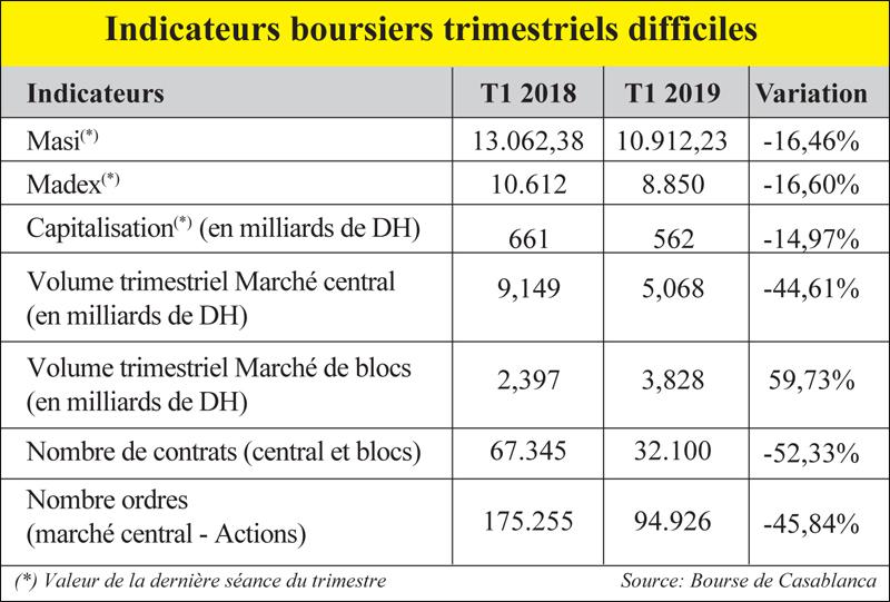 indicateurs_boursier_032.jpg