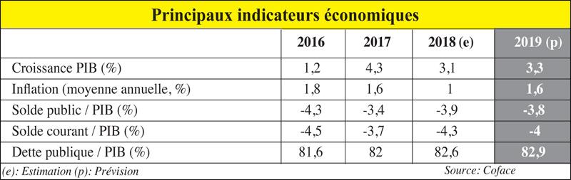 indicateurs_economiques_047.jpg
