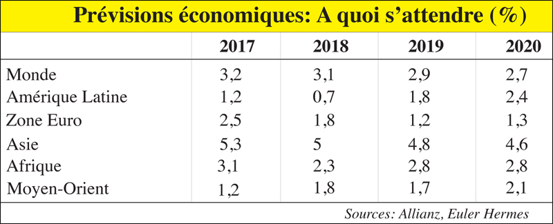 indicateurs_economiques_086.jpg