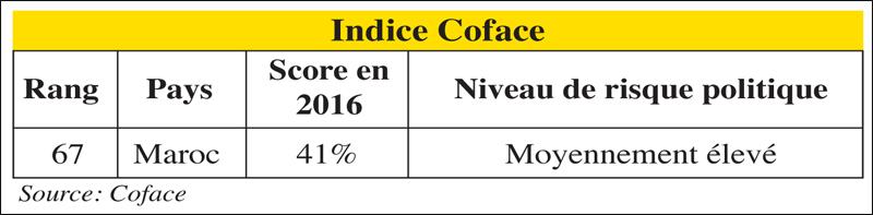 indice_coface_086.jpg