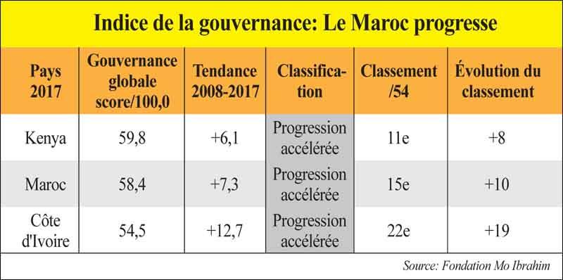 indice_gouvernance_082.jpg