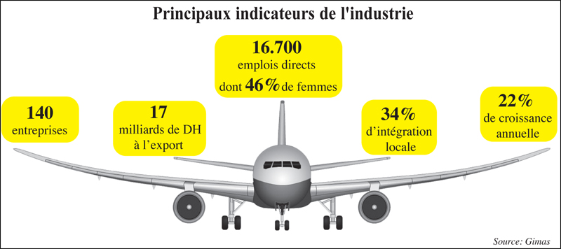 industrie_aeronautique_082.jpg