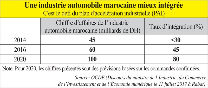 industrie_auto_maroc_072.jpg
