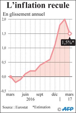 inflation_recule_.jpg