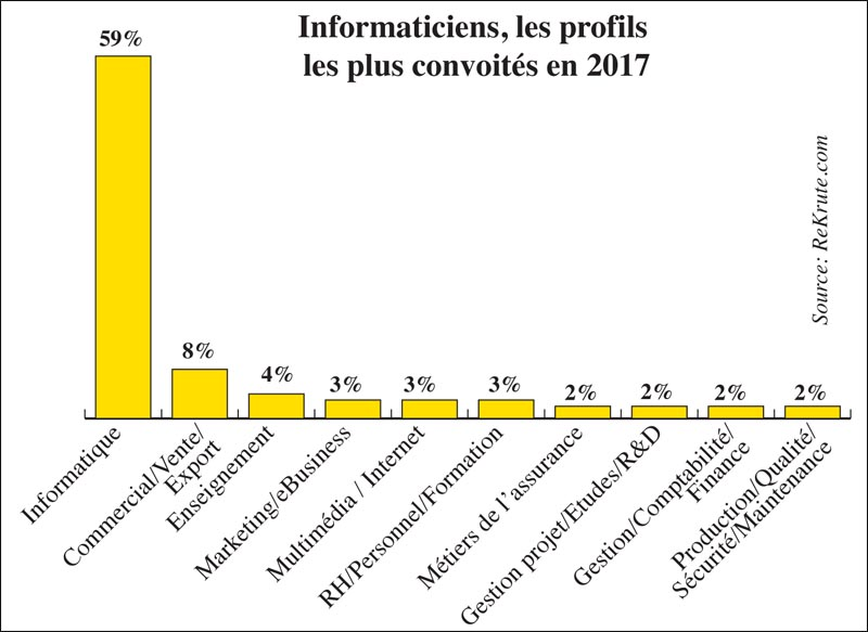informaticiens_profils_072.jpg