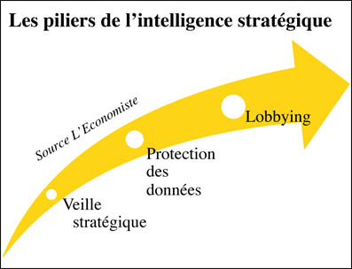 intelligence_strategique_025.jpg