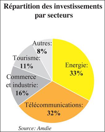 invest-secteur-091.jpg
