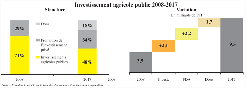 invest_agricole_067.jpg