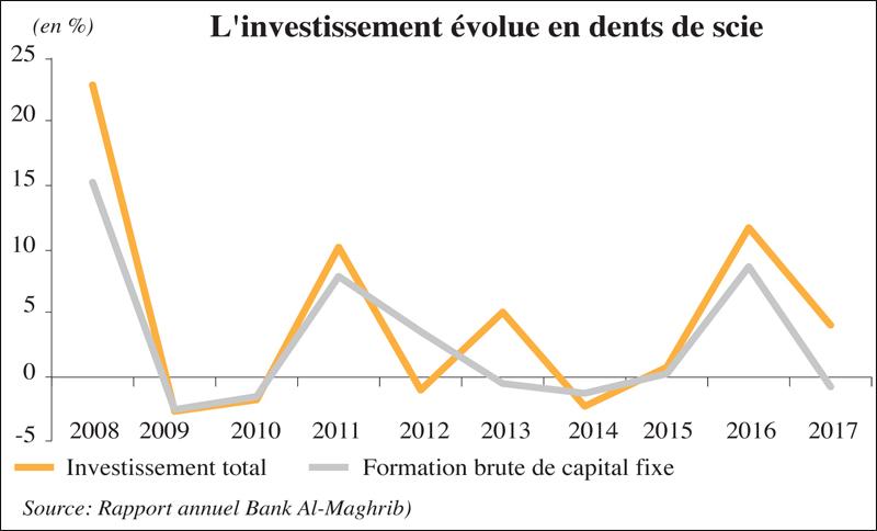 investissement1_029.jpg