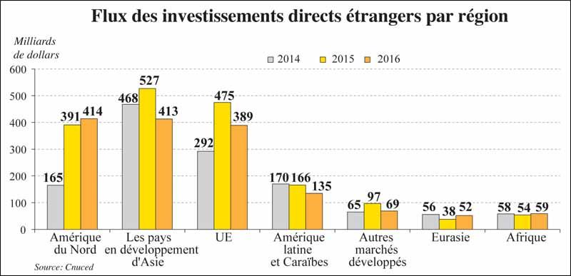 investissement_afrique_098.jpg