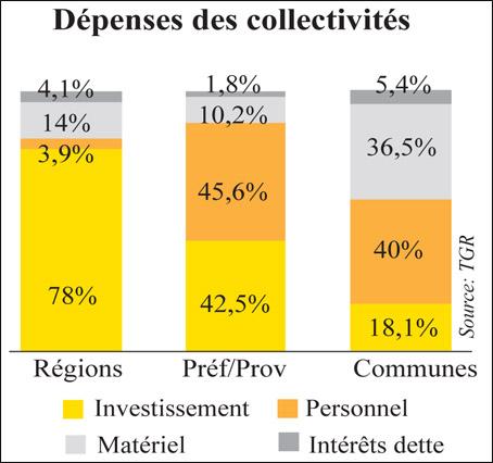 investissement_collectivites_territoriales_020.jpg
