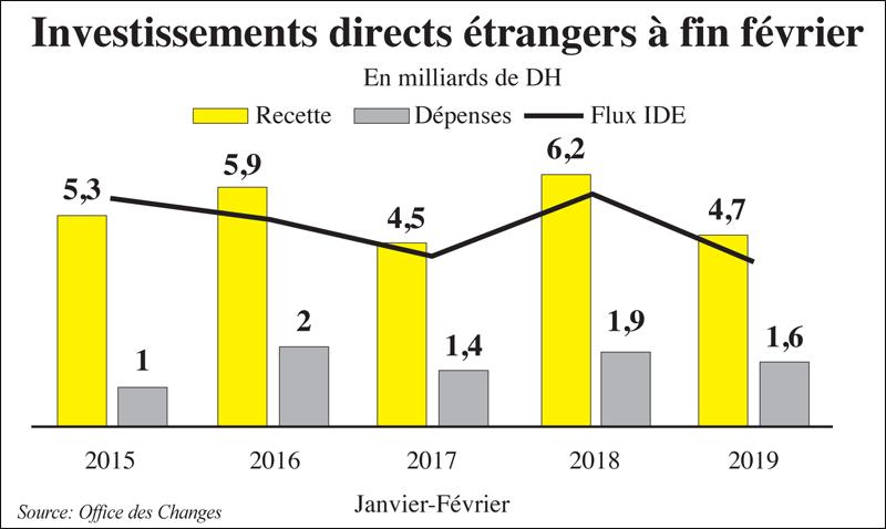 investissement_direct_086.jpg