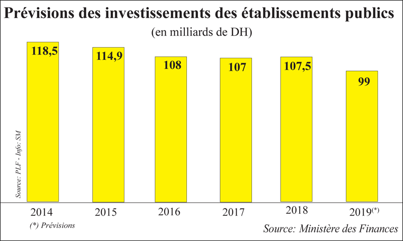investissement_prevision_002.jpg