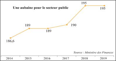 investissement_public_022.jpg