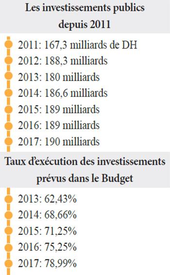 investissement_public_5554.jpg