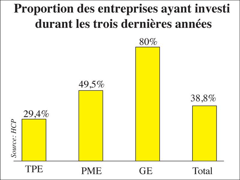 investissment-entreprises-038.jpg