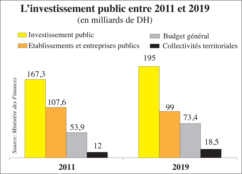 investissment_public_029.jpg