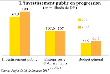 investissment_publique_080.jpg