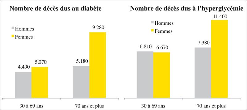 jeune_diabetiques_090.jpg