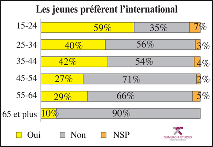 jeunes_internationals_092.jpg