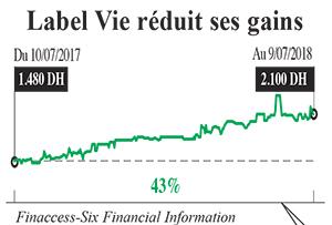 labelvie_finances.jpg