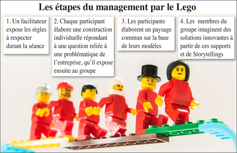 lego-serious-play-080.jpg