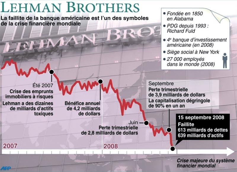 lehman_brothers_050.jpg