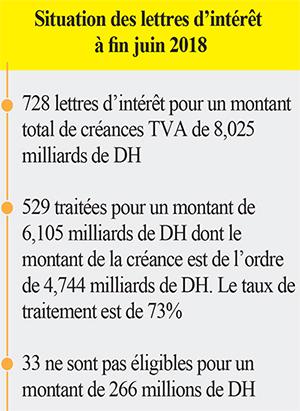 lettres_interet_delais_de_paiement.jpg
