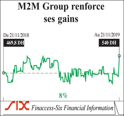 m2m-group-039.jpg