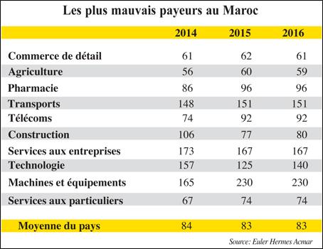 maivais_payeurs_maroc_057.jpg
