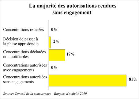 majorite-autorisations-09.jpg