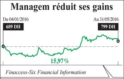 managem_gains_085.jpg