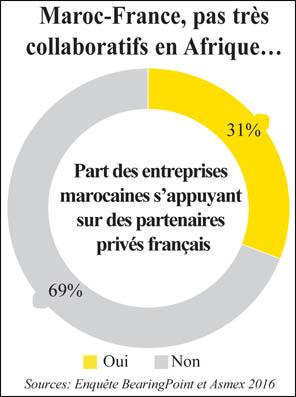 maroc_france_afrique_045.jpg