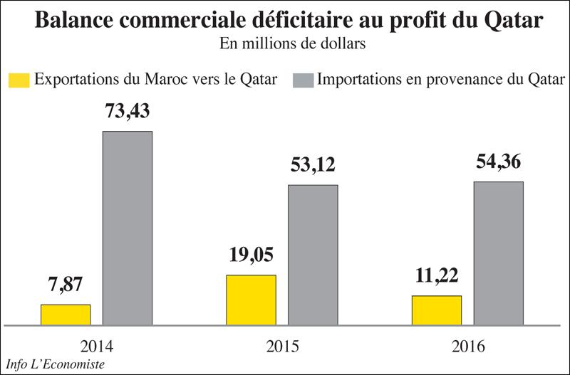maroc_qatar_029.jpg