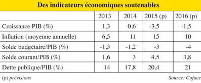 maroc_russie_agriculture_031.jpg