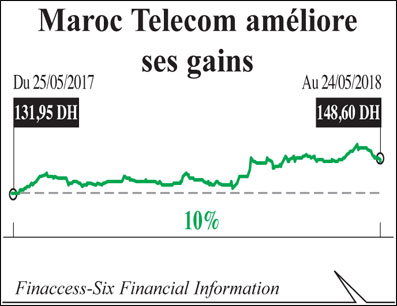 maroc_telecom_080.jpg