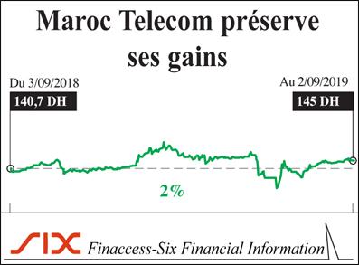 maroc_telecom_084.jpg